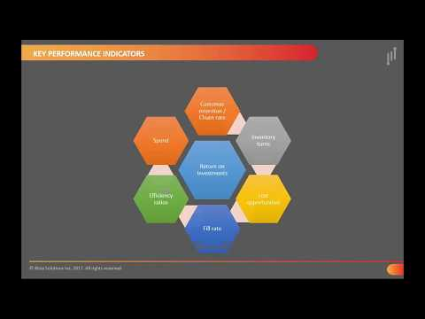 Critical Insights Into Wholesale And Distribution Industry (Webinar Recording)