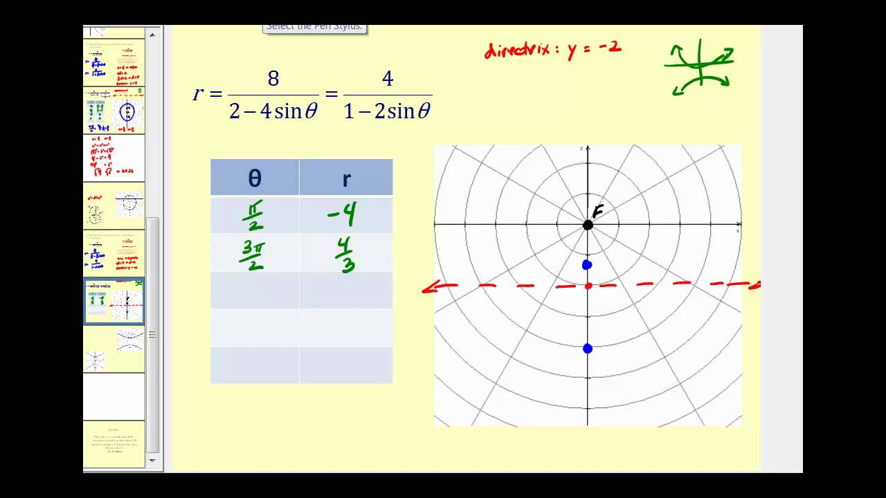 Graphing Conic Sections Using Polar Equations - Part 3 ...