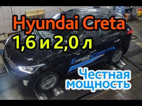 Hyundai Creta все лошади на месте