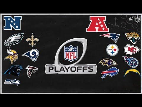 NFL Playoffs: Explaining Every Week 17 Clinching & Seeding Scenario   NFL