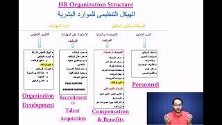 """شرح الهيكل التنظيمى ووظائف الـ HR """"للمبتدئين"""" وإن شاء الله كلنا نست..."""