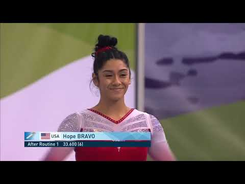 2018 Female Tumbling World Championships Finals