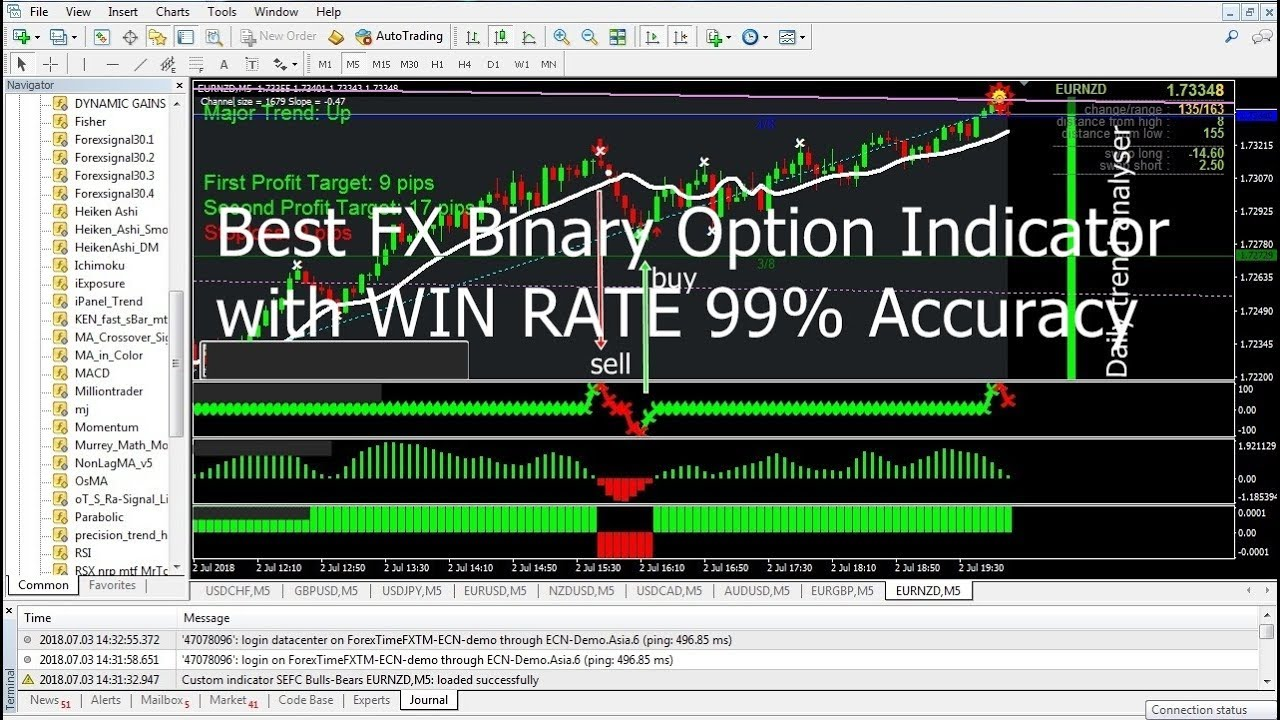 Binary options changed my life