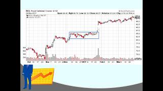 Darvas Box: The best stock trading indicator you never heard of? // Darvas box strategy tutorial 101
