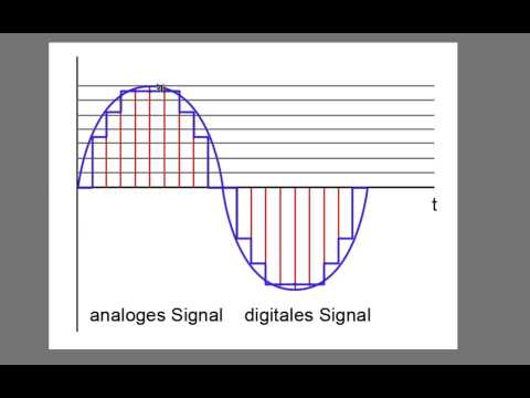 Digitale und analoge Audiosignaleиз YouTube · Длительность: 4 мин2 с