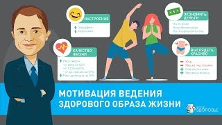 Мотивация ведения здорового образа жизни