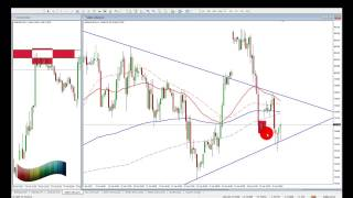 Video Thumbnail: 8: Wie handelt man den EUR/USD? (17:26)