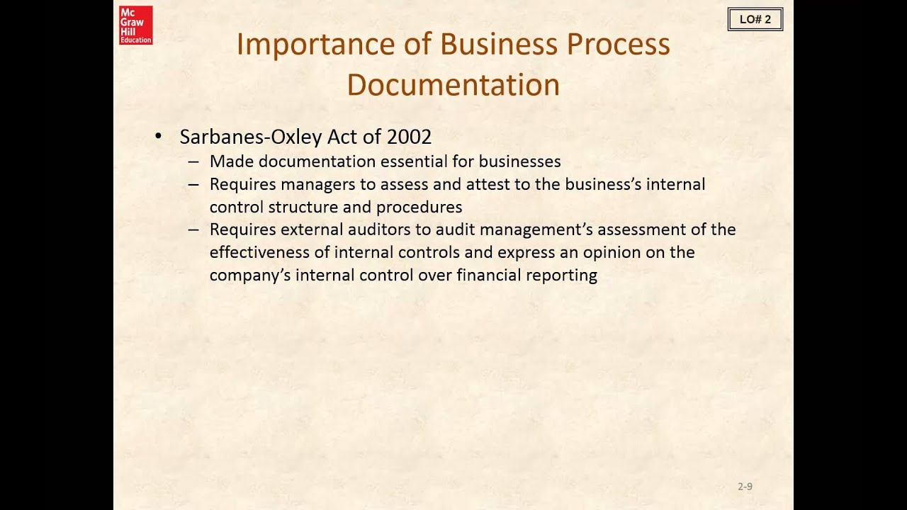 Learning Plan Business Process Documentation YouTube - Company process documentation