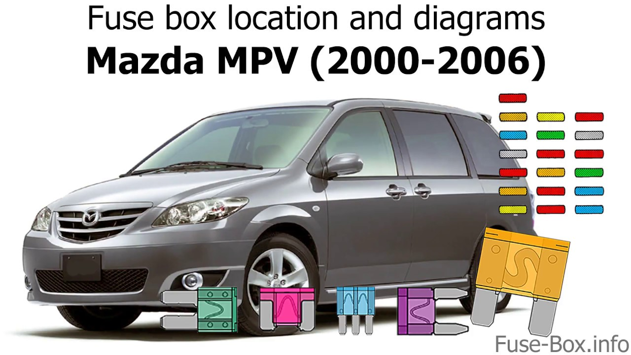fuse box location and diagrams: mazda mpv (2000-2006)