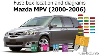 Fuse Box Location And Diagrams Mazda Mpv 2000 2006 Youtube