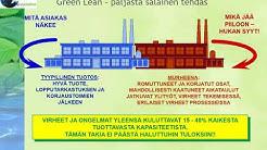 Tuottavuuden parantaminen Green Lean menetelmällä v2 0 puhuttu