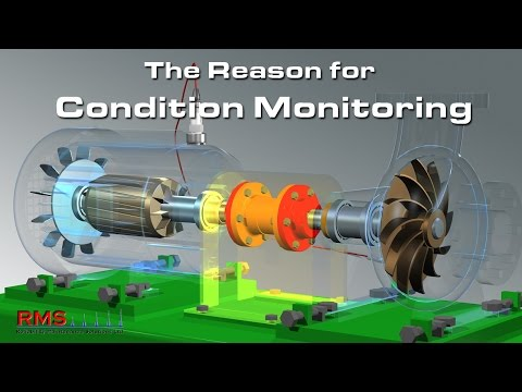 The Reason for Condition Monitoring