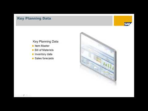 Material Requirement Planning on Inventory Basics for SAP Business One   MRP