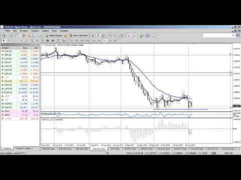Среднесрочный анализ валютных курсов рынка Форекс от 05.11.2014