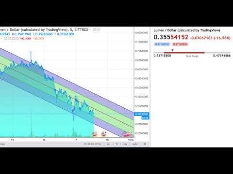 Stellar price prediction cryptocurrency