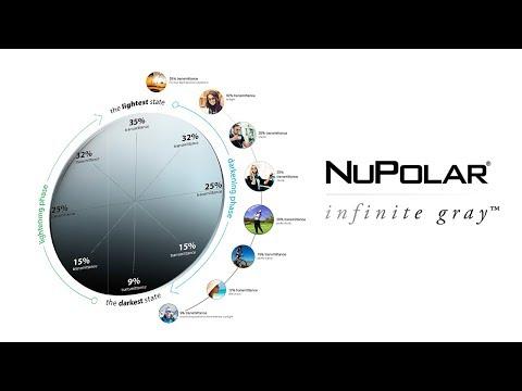 NuPolar Infinite Gray polarized Rx sun lenses