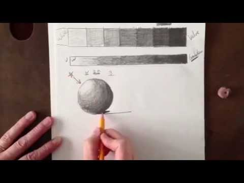 Shading a 2D circle using pencil values to make it look 3D (sphere) for 5th  grade
