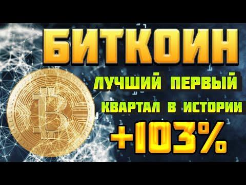 Биткоин анализ курса. Bitcoin закрывает лучший первый квартал в истории