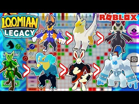 Which Loomian Is The Best for PVP? - Roblox Loomian Legacy Battle