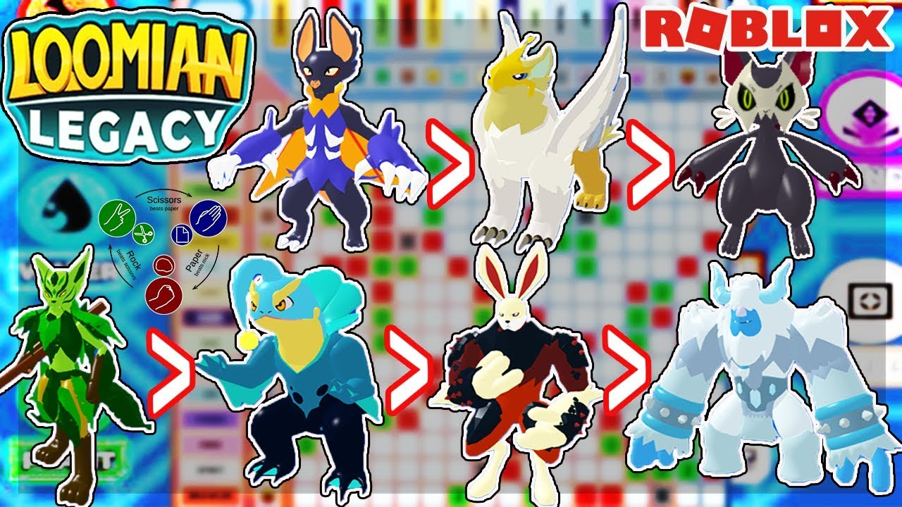 Loomian Legacy Roblox Starters Ways To Get Robux On Roblox How To Get All Loomians Their Evolution Levels In Loomian Legacy Roblox Youtube