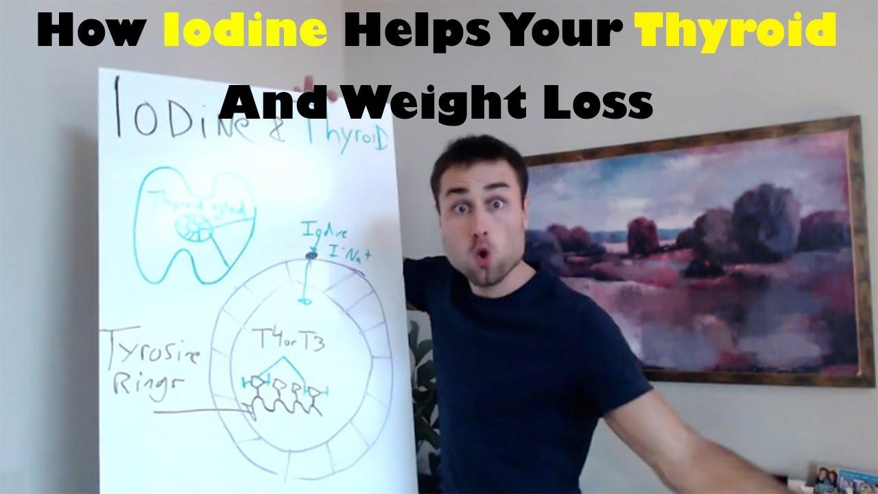 Iodine benefits weight loss