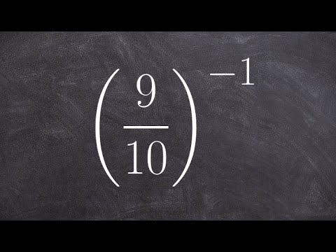 How to simplify a fraction raised to a negative exponent