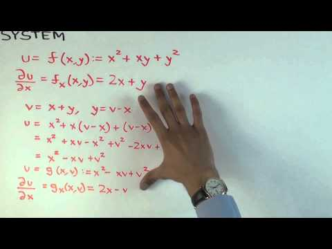Meaning of partial derivative depends on entire coordinate system: example 2