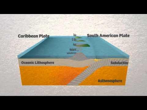 Caribbean Tectonics