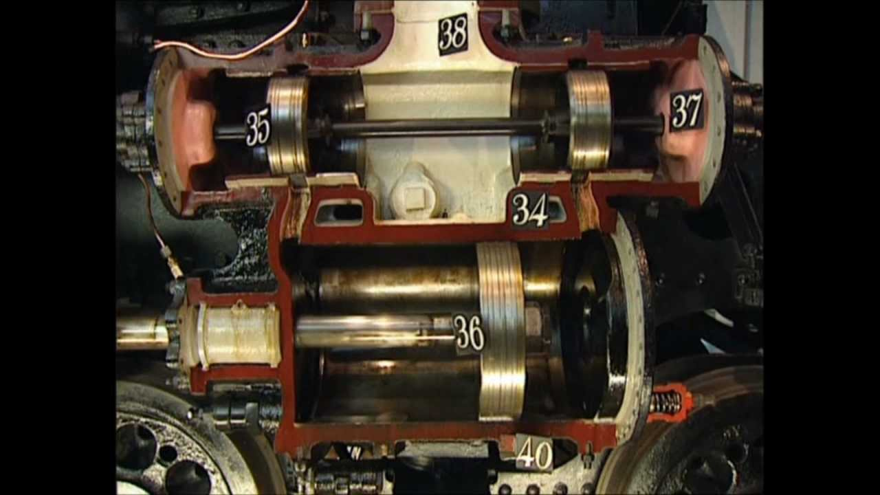 story  steam dvd chapter   steam engine   works youtube