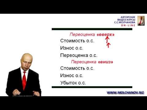 видео: 9.  Переоценка основных средств.  Резерв сомнительных долгов