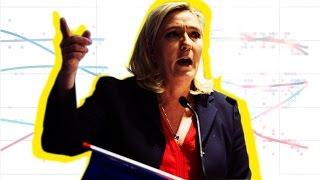 Warum Marine Le Pen zu 99% die Wahl verliert, in unter 3 Minuten