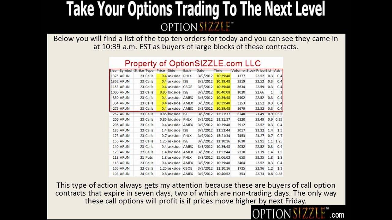 unusual option activity 4 tips on tracking option volume youtube