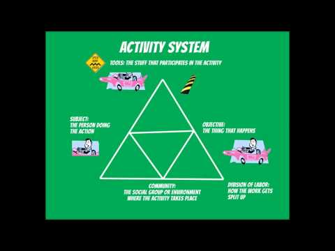 Activity theory: Because things are actors too