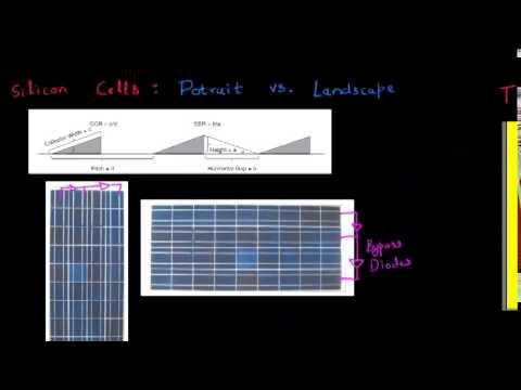 Optimal tlit and spacing b/w arrays of solar panels