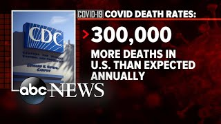 Excess annual deaths up 300K in 10 month span amid pandemic l GMA