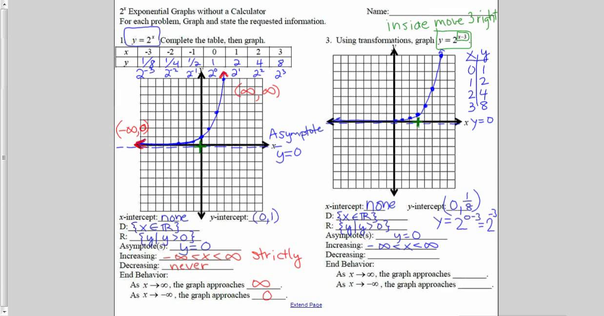 2^x exponential graphs without a calculator