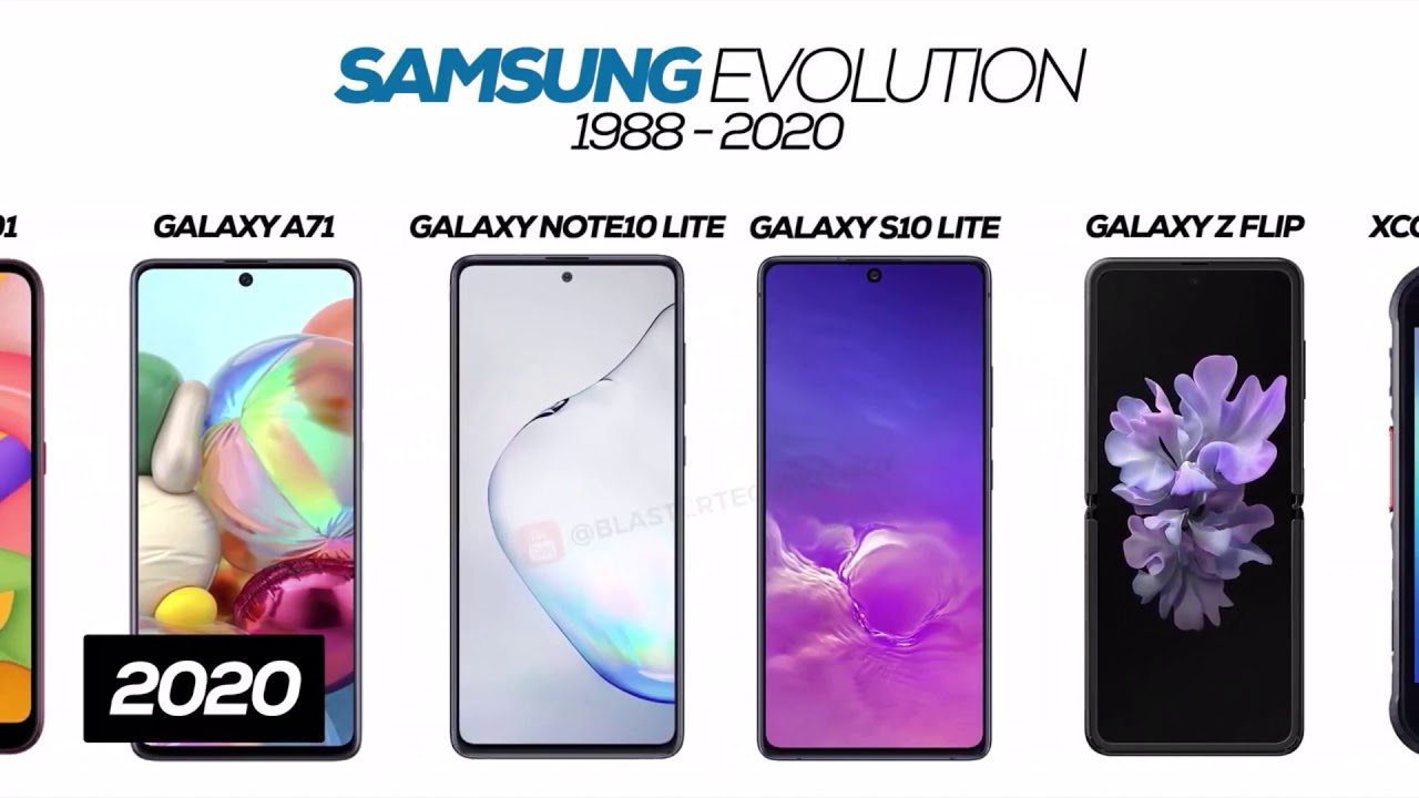 All Samsung phones made in 2020 - YouTube