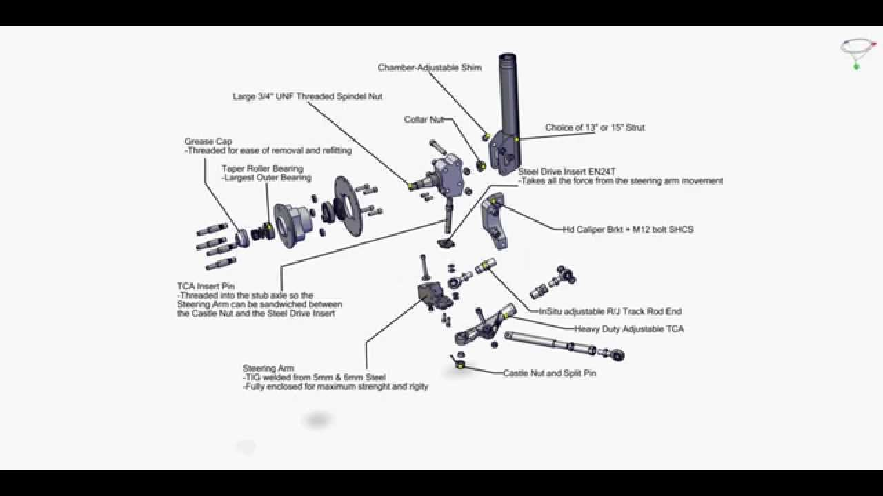 Rc Z Independent Rear Suspension together with Maxresdefault further Mustang Ii Economy Coil Over Kit Me likewise B F Cb E additionally S L. on front end suspension diagram