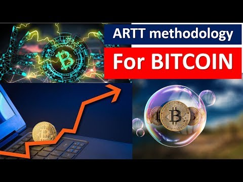 How to Fishing || BITCOIN || @ Bottom with ARTT Trading methodology (ENG)