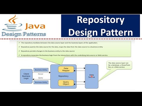 Repository Design Pattern
