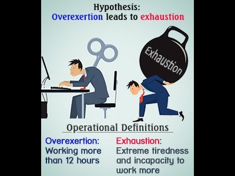 Examples To Understand Operational Definition Youtube