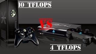 10 tflop xbox next vs 4 tflop ps4 neo console war over