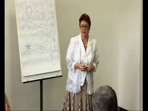 Молчанова Елена Викторовна - Гинеколог - 03 Онлайн