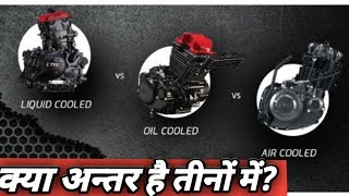Types of cooling system | Air cooling | Oil Cooling | Liquid Cooling