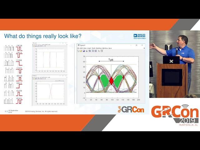 GRCon19 - Optimizing Radio Settings for Algorithms by Robin Getz