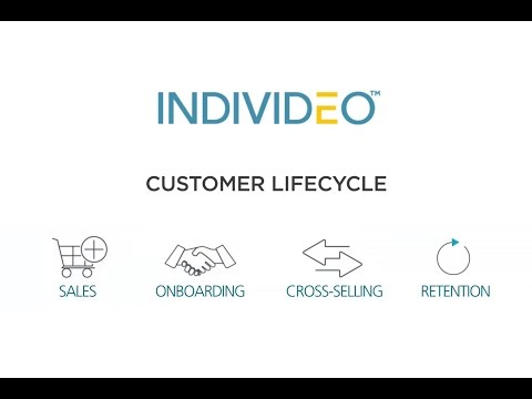 Telecom Customer Lifecycle