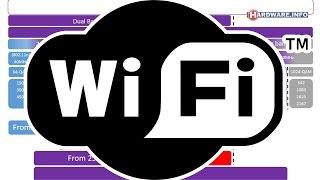 Verleden, heden en toekomst van WiFi standaarden - Hardware.Info TV (4K UHD)