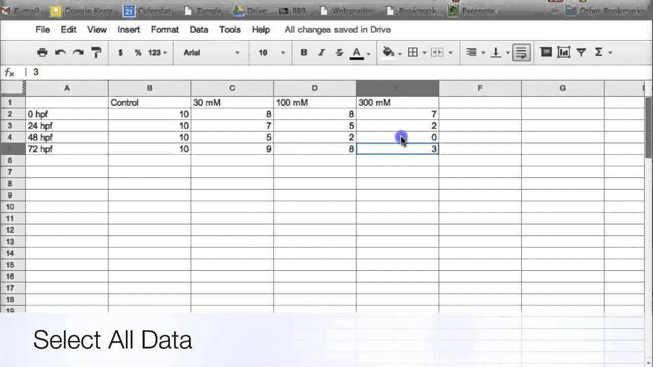 Making Graphs and Tables in Google Docs - YouTube