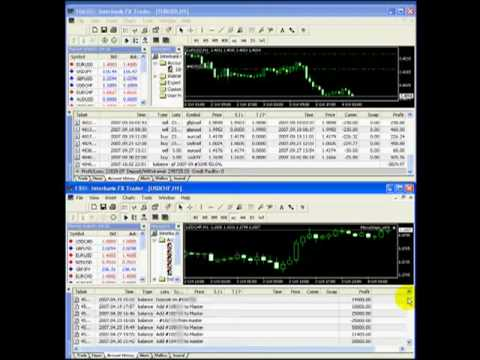 Forex market bank interview questions