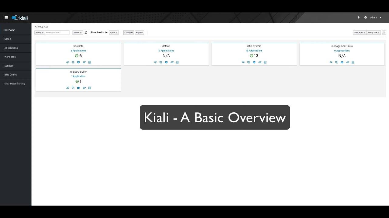 Kiali: Service mesh observability and configuration